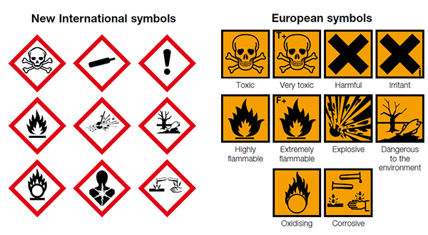 Coshh Health And Safety Information At Marisco South Ltd